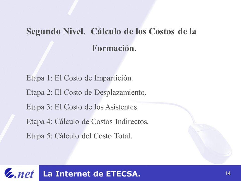Segundo Nivel. Cálculo de los Costos de la Formación.