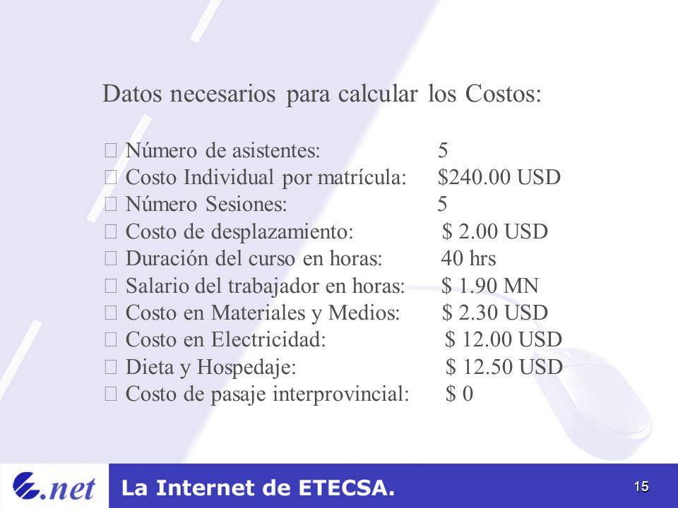 Datos necesarios para calcular los Costos:
