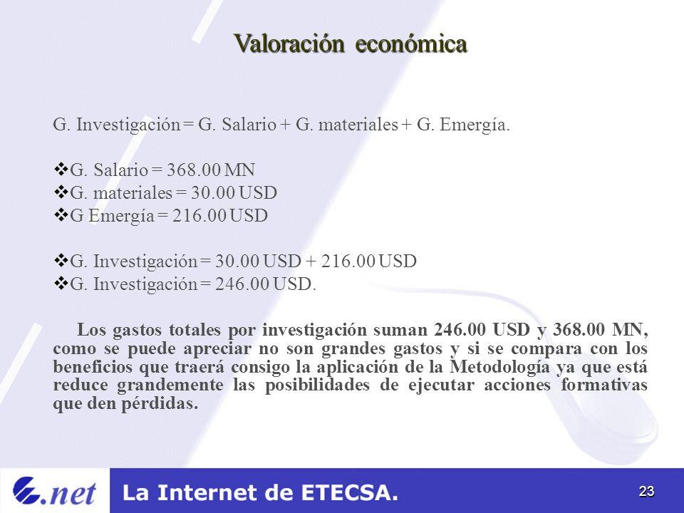 Valoración económica G. Investigación = G. Salario + G. materiales + G. Emergía. G. Salario = 368.00 MN.