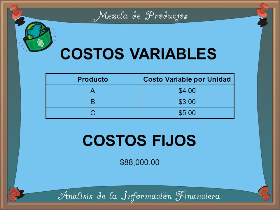 Costo Variable por Unidad