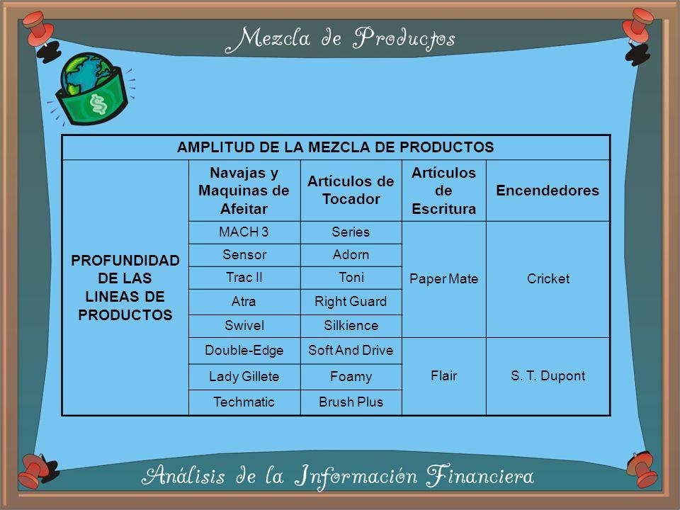 AMPLITUD DE LA MEZCLA DE PRODUCTOS