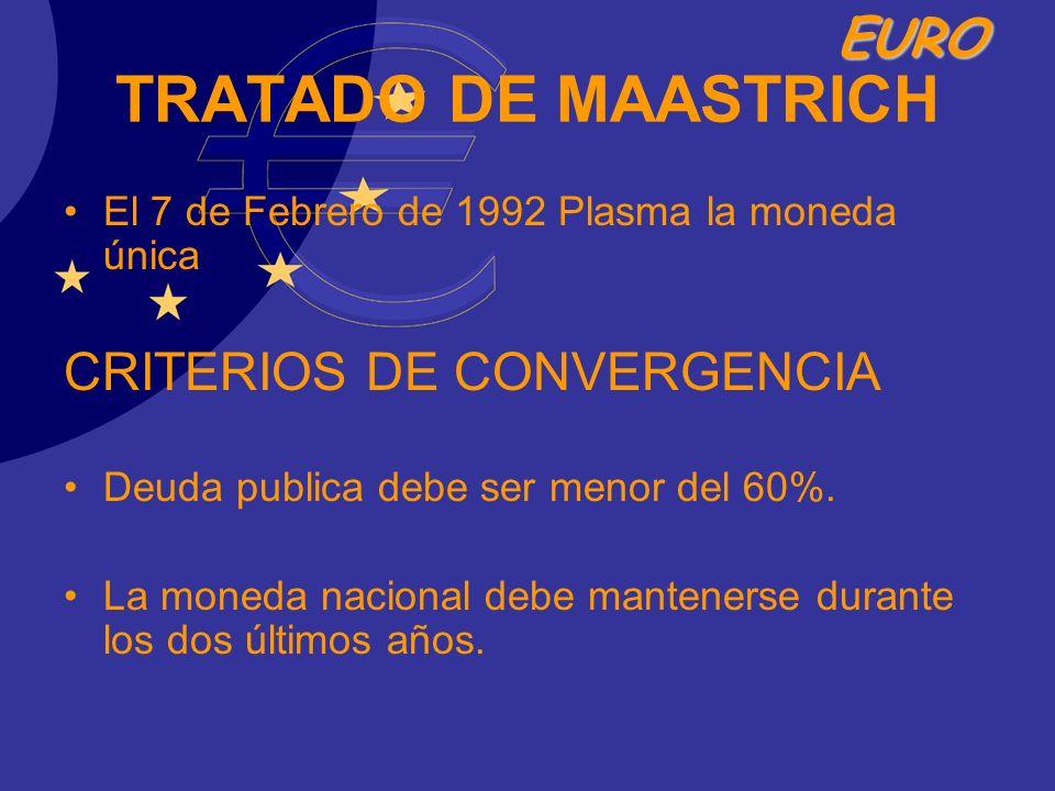 TRATADO DE MAASTRICH CRITERIOS DE CONVERGENCIA