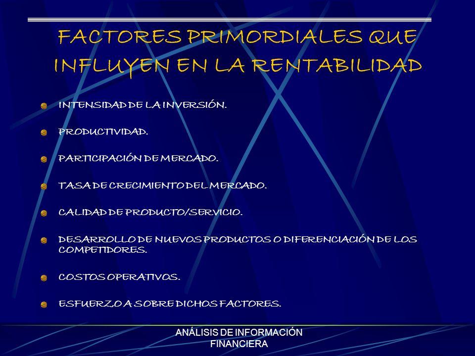 FACTORES PRIMORDIALES QUE INFLUYEN EN LA RENTABILIDAD