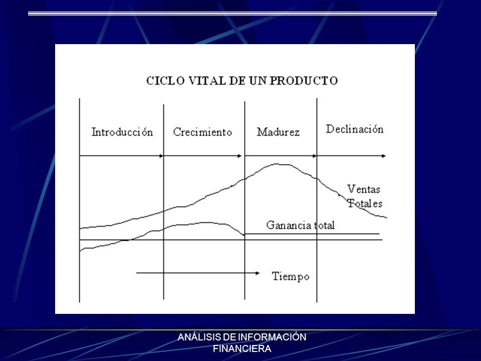 ANÁLISIS DE INFORMACIÓN FINANCIERA