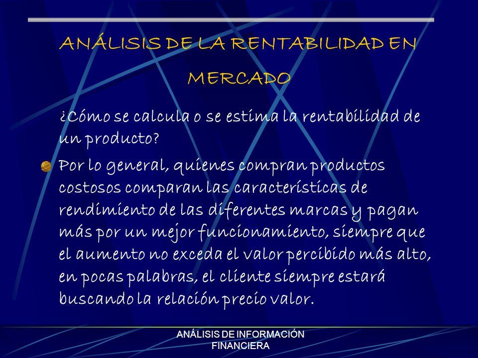 ANÁLISIS DE LA RENTABILIDAD EN MERCADO