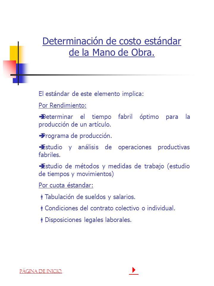 Determinación de costo estándar de la Mano de Obra.