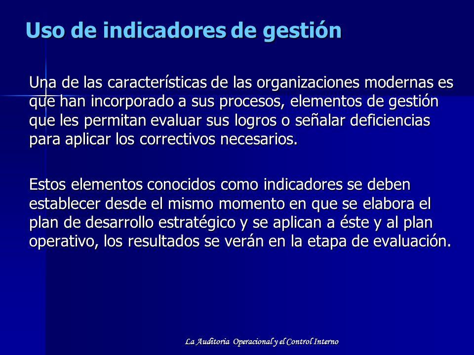 Uso de indicadores de gestión