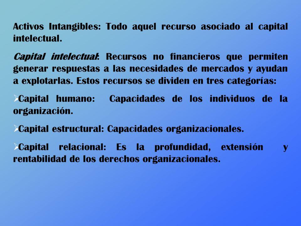 Activos Intangibles: Todo aquel recurso asociado al capital intelectual.