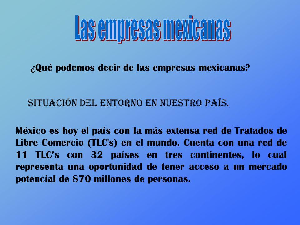 Las empresas mexicanas