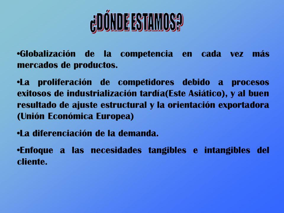 ¿DÓNDE ESTAMOS Globalización de la competencia en cada vez más mercados de productos.