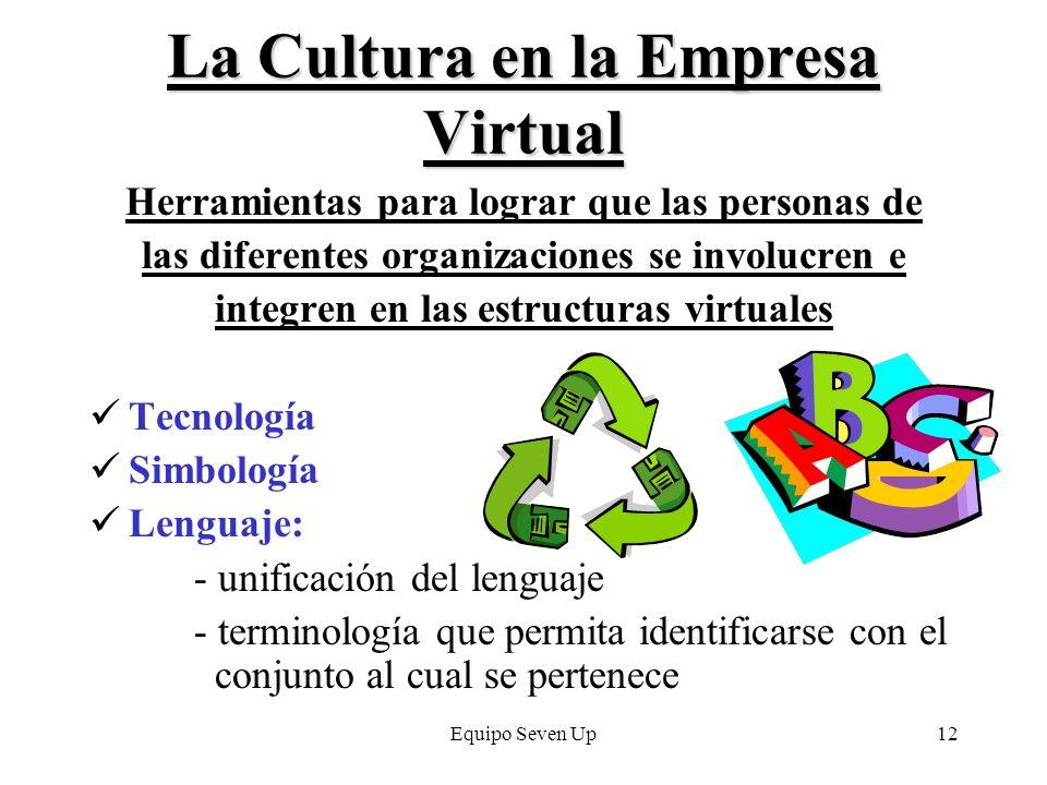 La Cultura en la Empresa Virtual