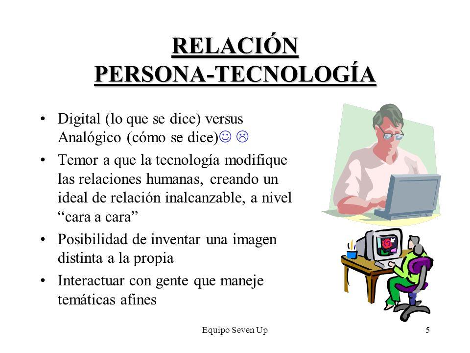 RELACIÓN PERSONA-TECNOLOGÍA