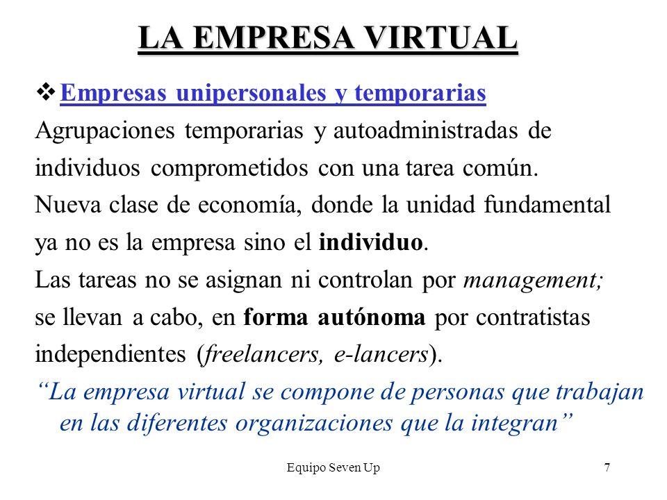 LA EMPRESA VIRTUAL Empresas unipersonales y temporarias