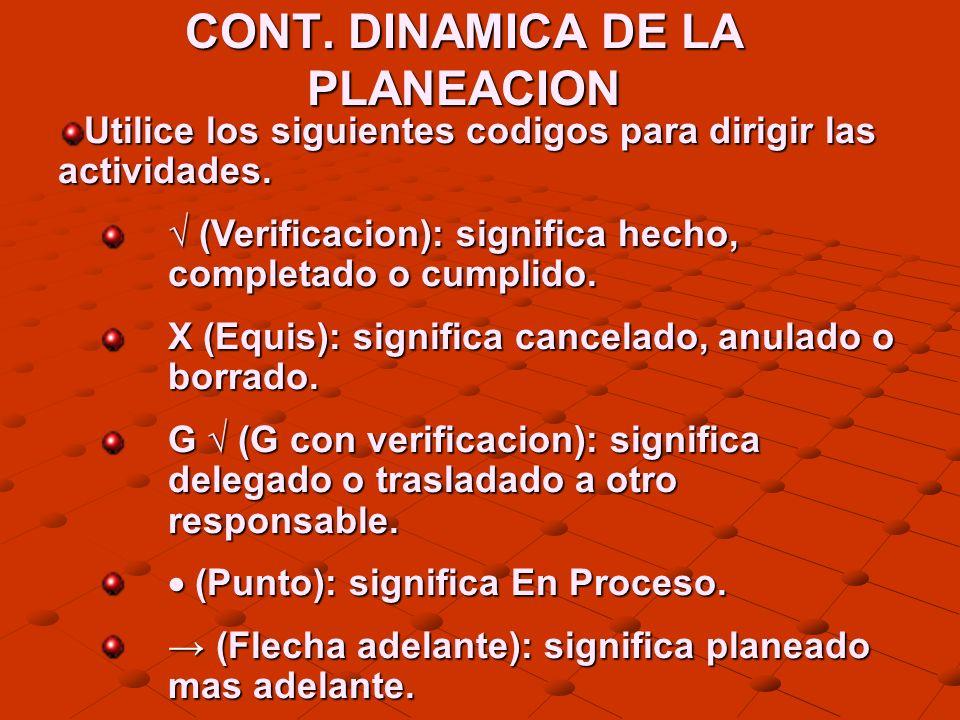 CONT. DINAMICA DE LA PLANEACION