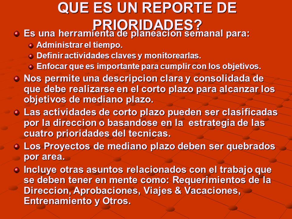 QUE ES UN REPORTE DE PRIORIDADES