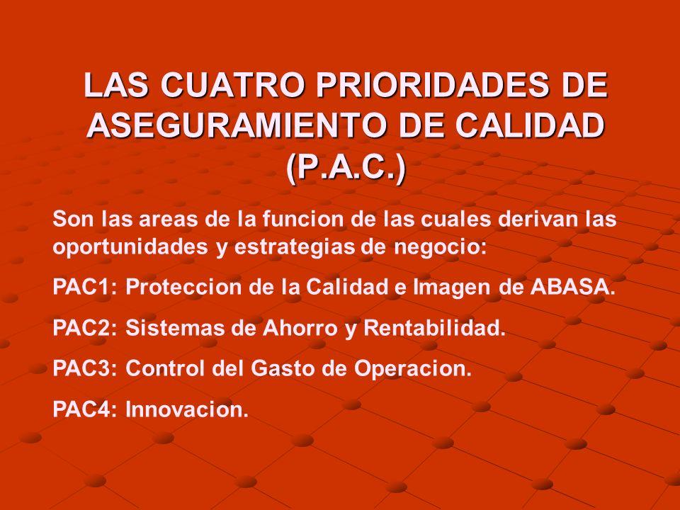 LAS CUATRO PRIORIDADES DE ASEGURAMIENTO DE CALIDAD (P.A.C.)