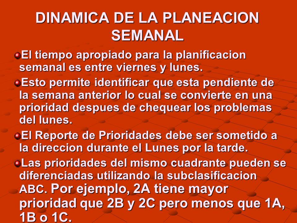DINAMICA DE LA PLANEACION SEMANAL