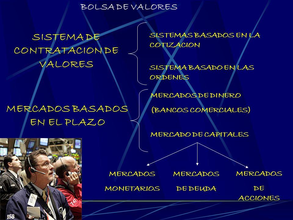 SISTEMA DE CONTRATACION DE VALORES MERCADOS BASADOS EN EL PLAZO
