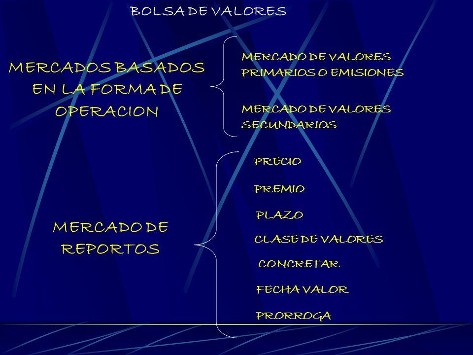 MERCADOS BASADOS EN LA FORMA DE OPERACION