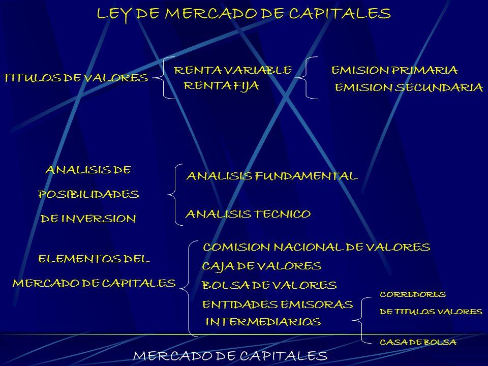 LEY DE MERCADO DE CAPITALES