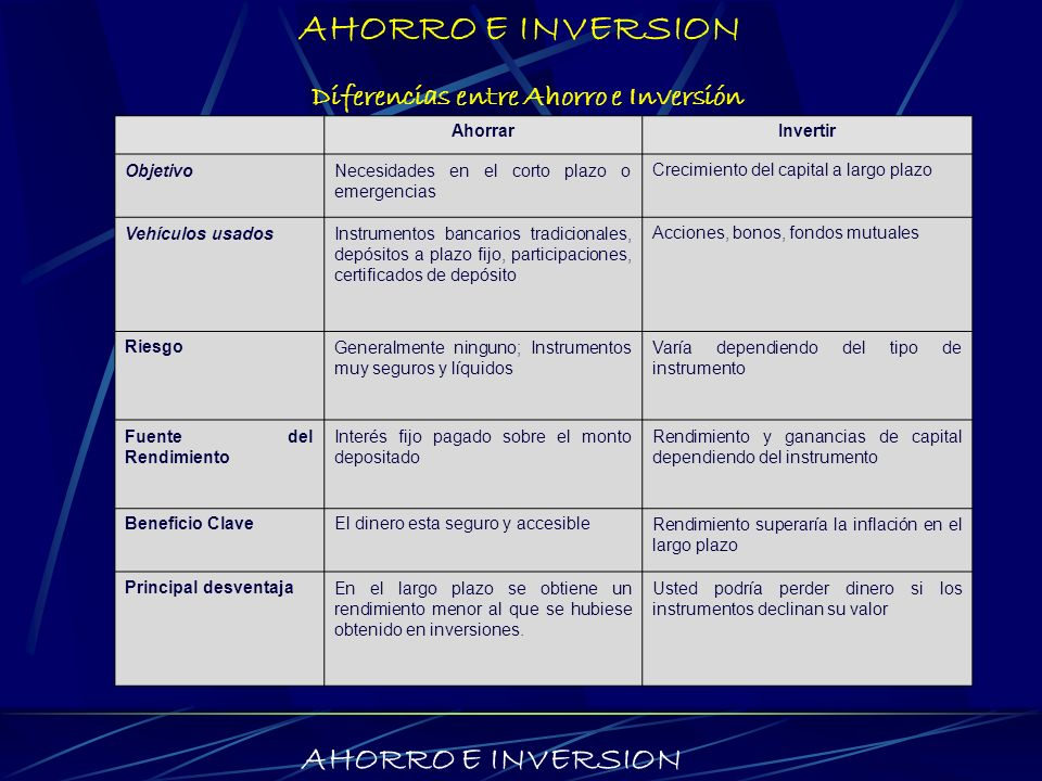 AHORRO E INVERSION AHORRO E INVERSION