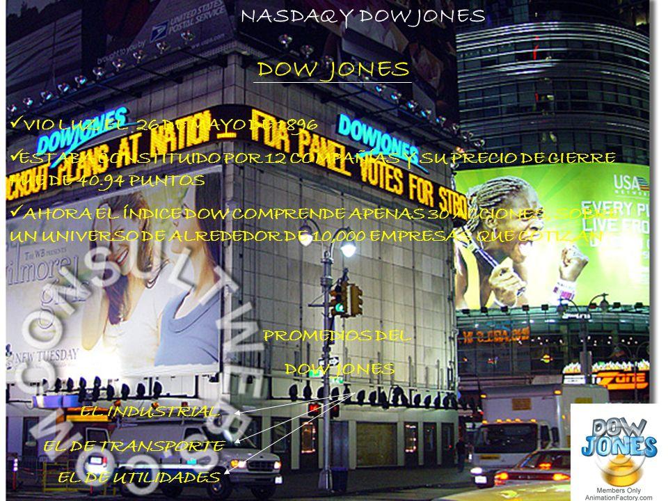 DOW JONES NASDAQ Y DOW JONES VIO LUZ EL 26 DE MAYO DE 1896