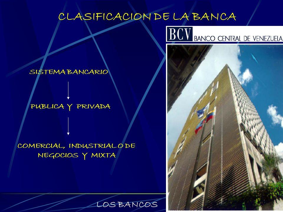 CLASIFICACION DE LA BANCA COMERCIAL, INDUSTRIAL O DE NEGOCIOS Y MIXTA