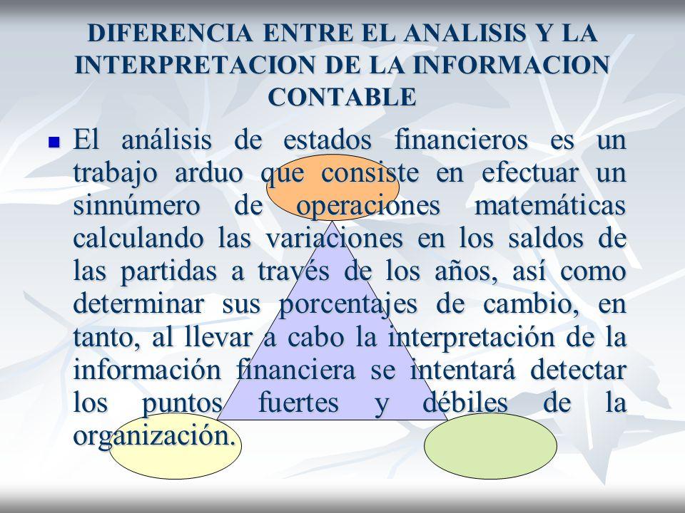 DIFERENCIA ENTRE EL ANALISIS Y LA INTERPRETACION DE LA INFORMACION CONTABLE