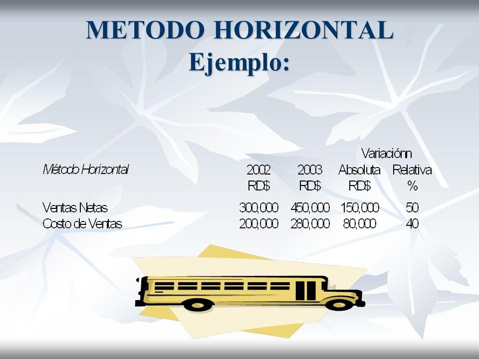 METODO HORIZONTAL Ejemplo: