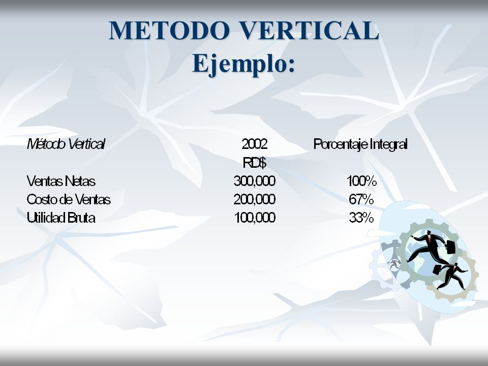 METODO VERTICAL Ejemplo:
