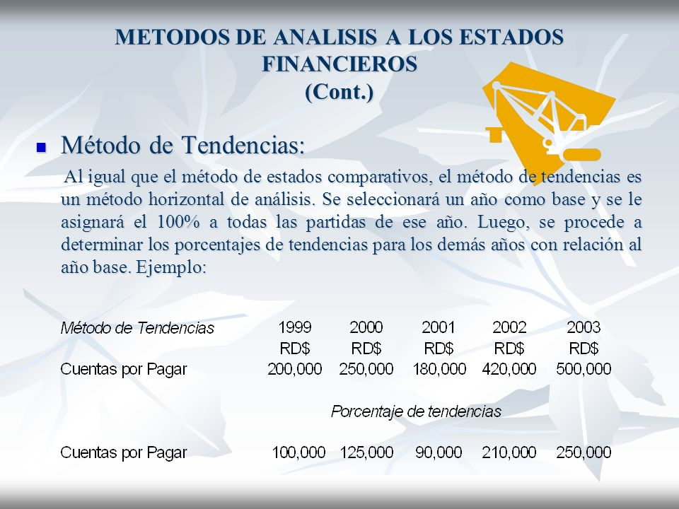 METODOS DE ANALISIS A LOS ESTADOS FINANCIEROS (Cont.)