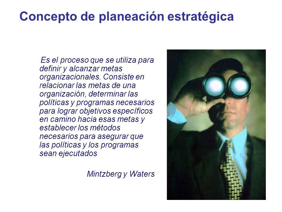 Concepto de planeación estratégica