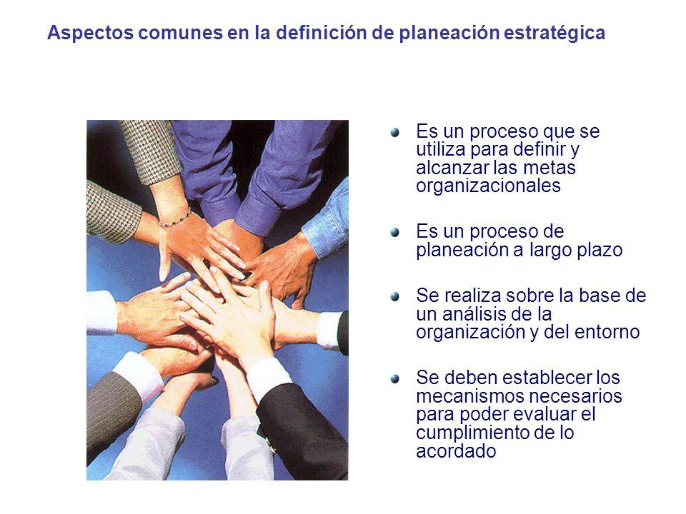 Aspectos comunes en la definición de planeación estratégica
