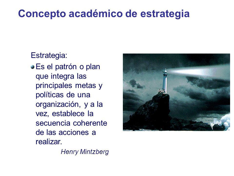 Concepto académico de estrategia