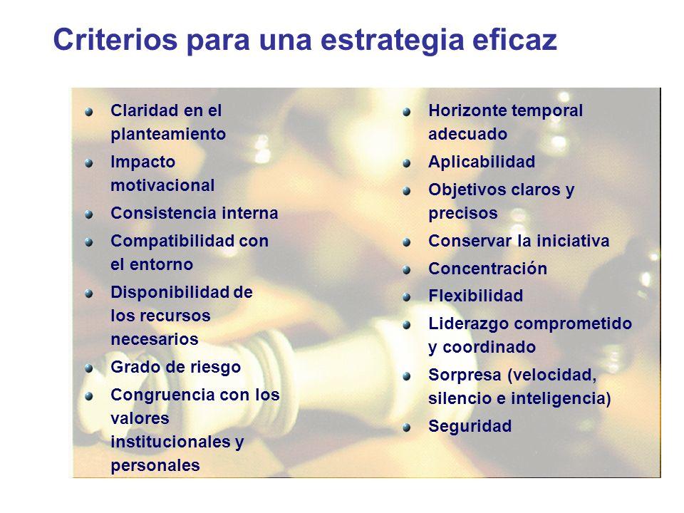 Criterios para una estrategia eficaz