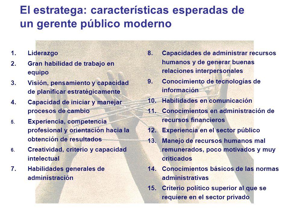 El estratega: características esperadas de un gerente público moderno