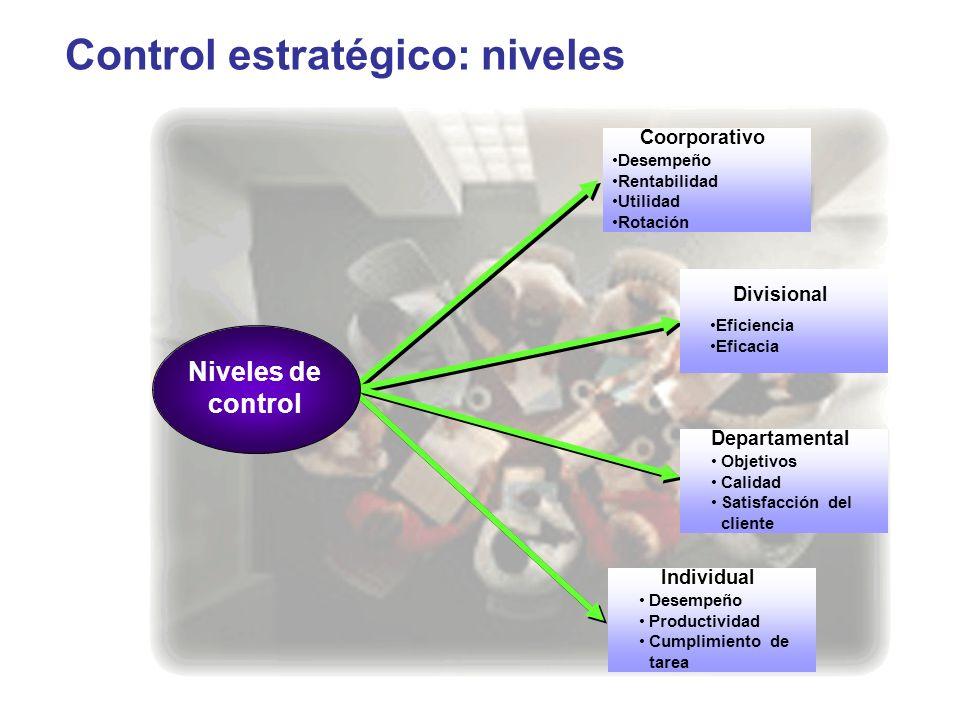 Control estratégico: niveles