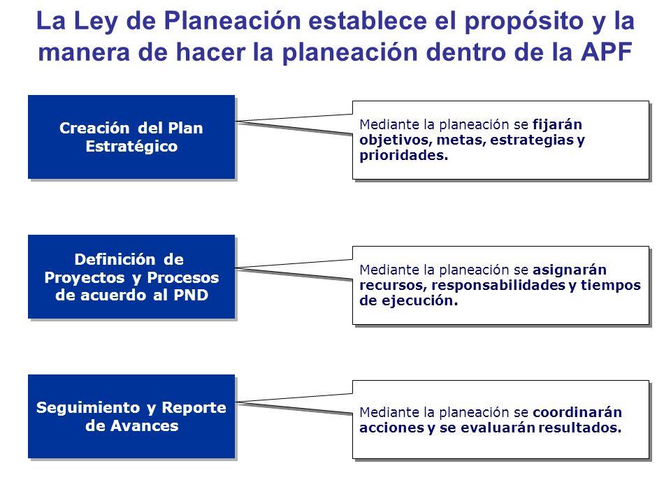 La Ley de Planeación establece el propósito y la manera de hacer la planeación dentro de la APF