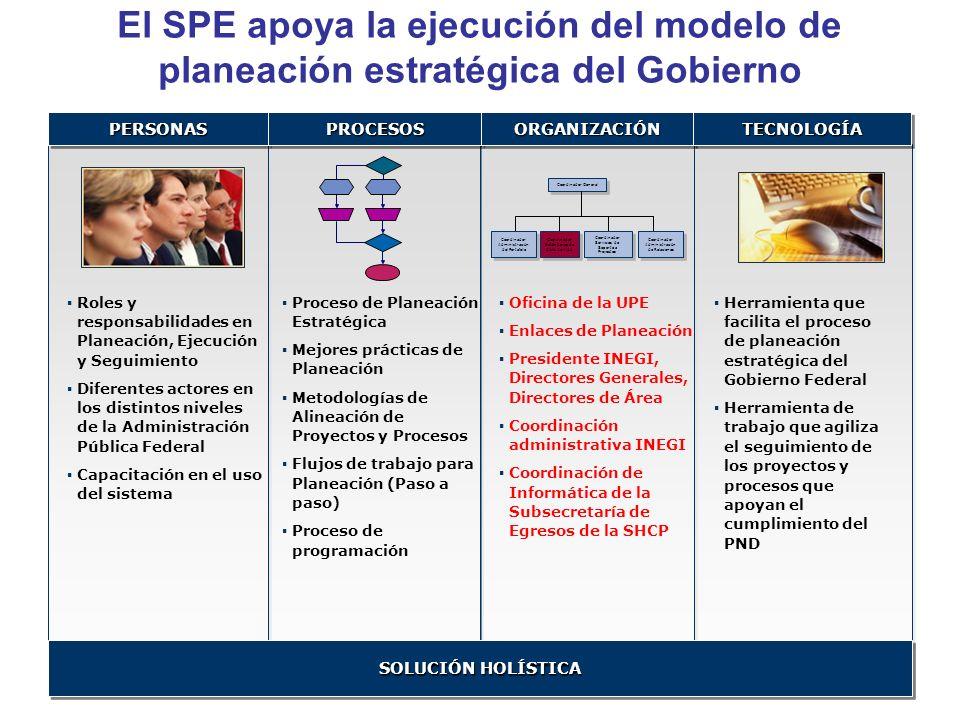 El SPE apoya la ejecución del modelo de planeación estratégica del Gobierno