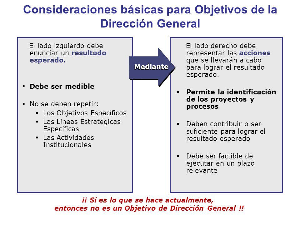 Consideraciones básicas para Objetivos de la Dirección General