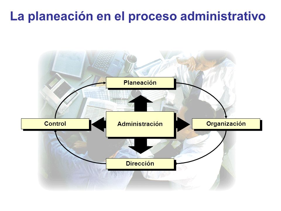 La planeación en el proceso administrativo