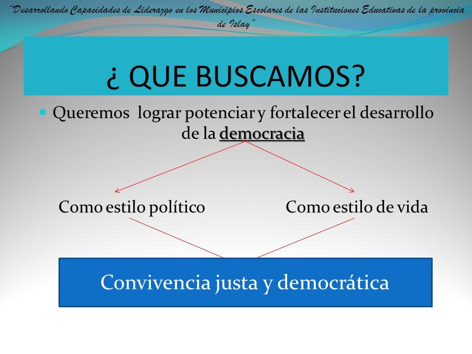 ¿ QUE BUSCAMOS Convivencia justa y democrática