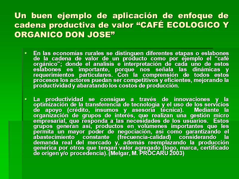 Un buen ejemplo de aplicación de enfoque de cadena productiva de valor CAFÉ ECOLOGICO Y ORGANICO DON JOSE