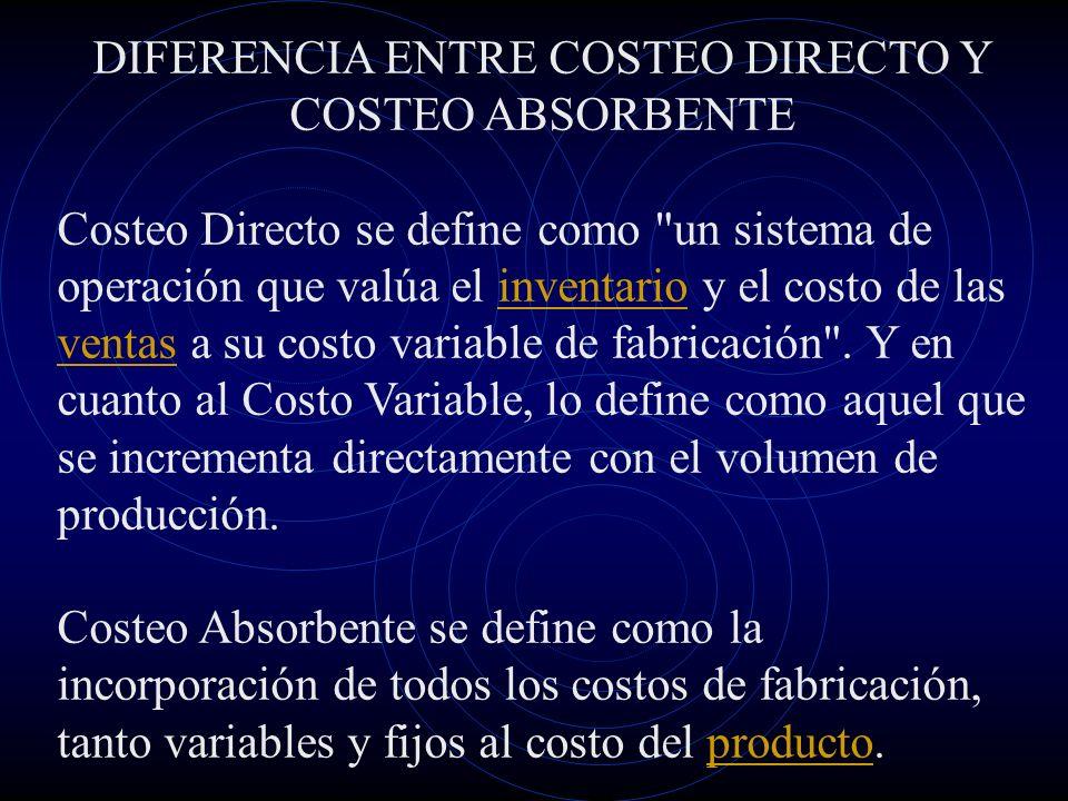 DIFERENCIA ENTRE COSTEO DIRECTO Y COSTEO ABSORBENTE