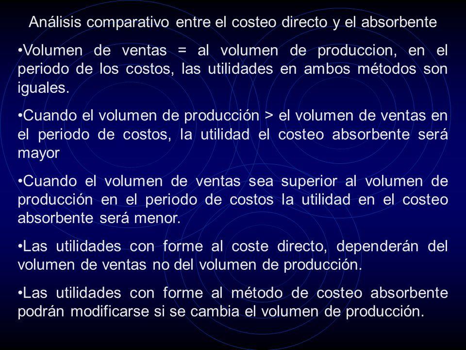 Análisis comparativo entre el costeo directo y el absorbente