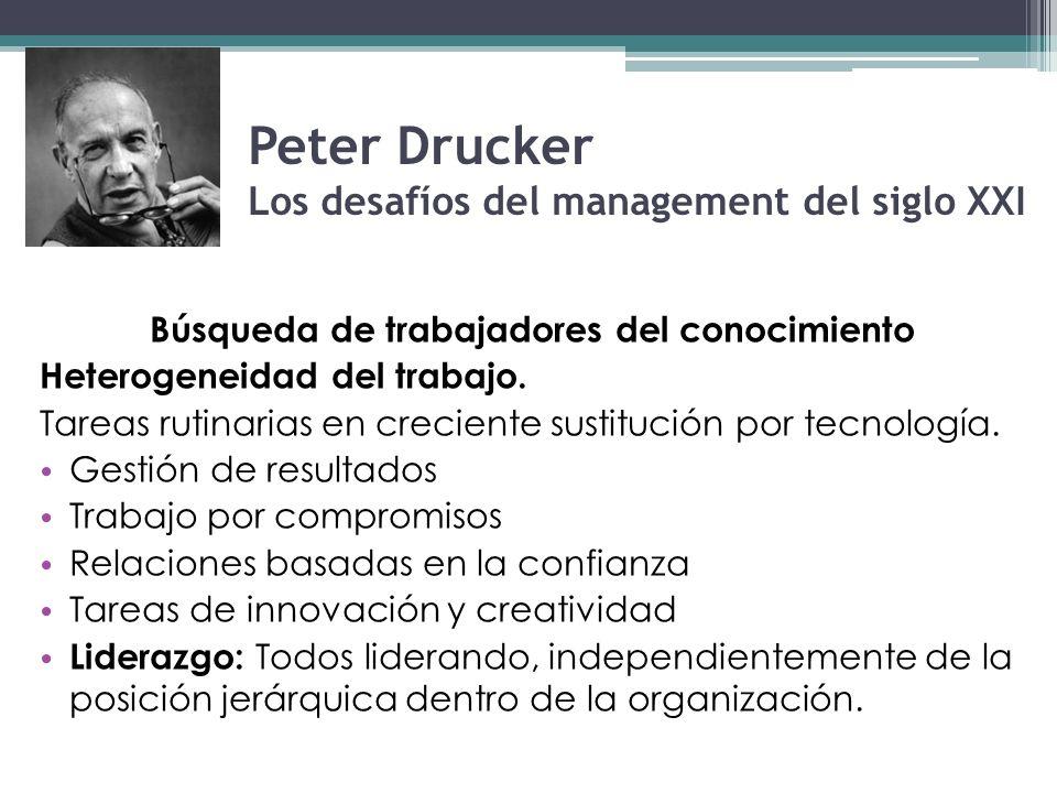 Peter Drucker Los desafíos del management del siglo XXI