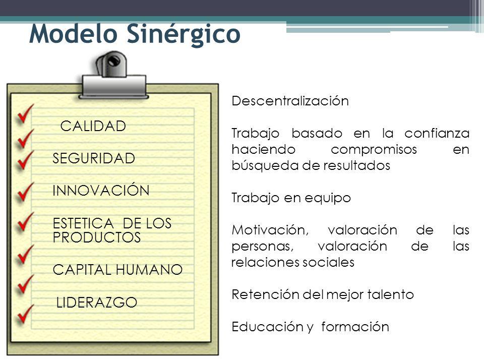 Modelo Sinérgico Descentralización. Trabajo basado en la confianza haciendo compromisos en búsqueda de resultados.