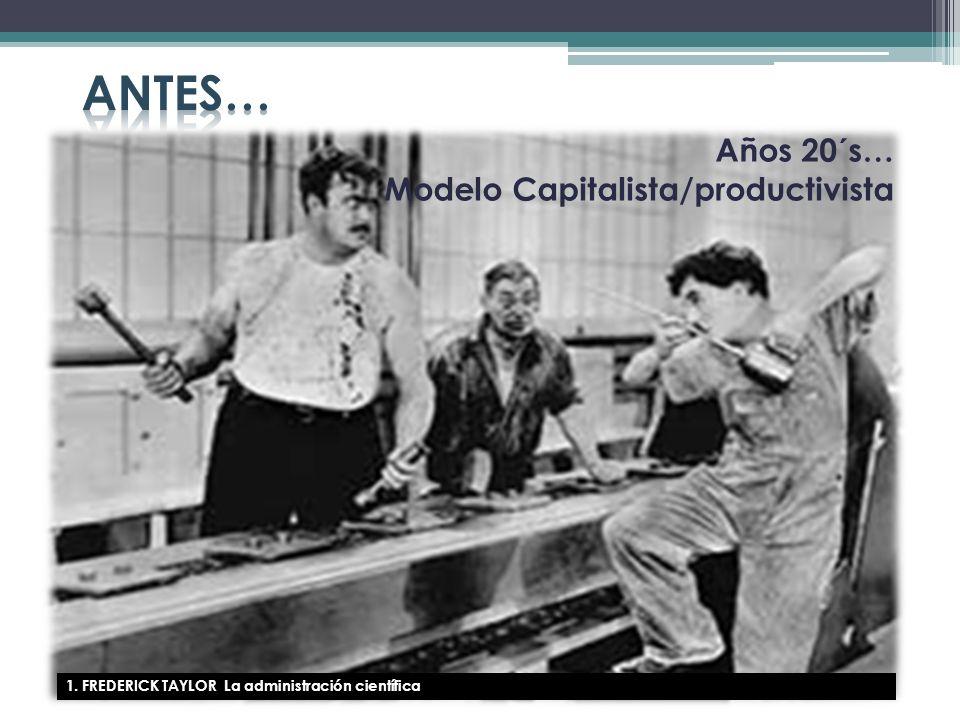 Antes… Años 20´s… Modelo Capitalista/productivista