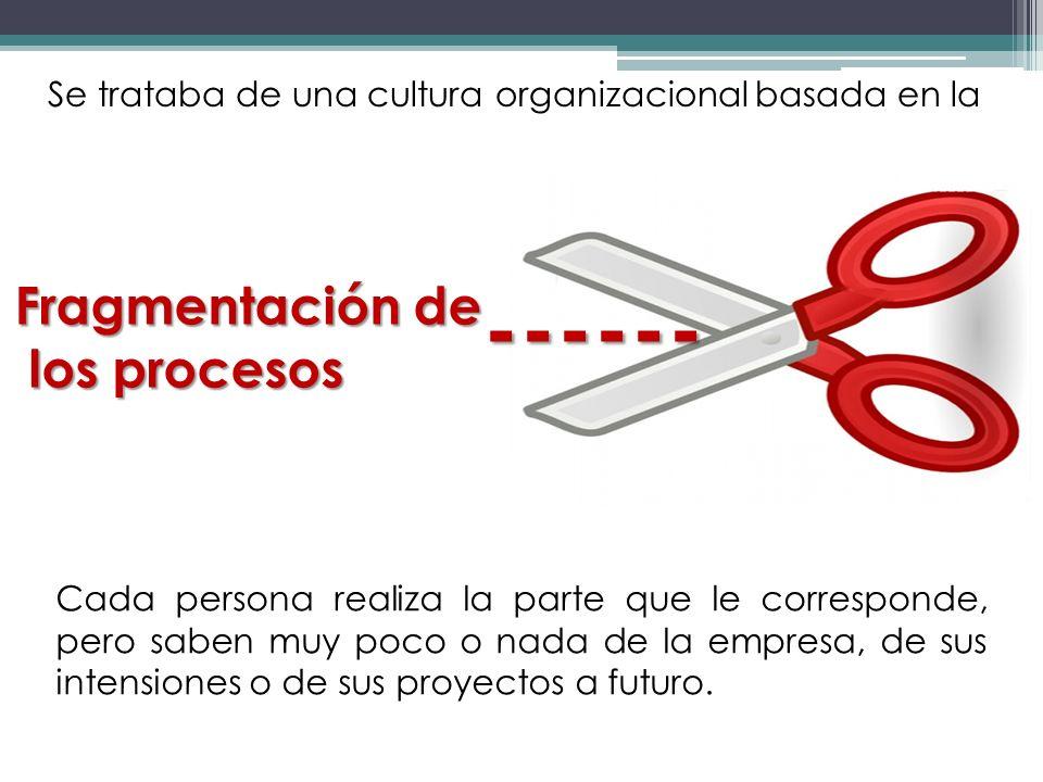 ------ Fragmentación de los procesos
