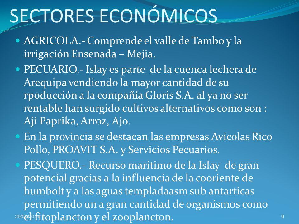 SECTORES ECONÓMICOSAGRICOLA.- Comprende el valle de Tambo y la irrigación Ensenada – Mejia.